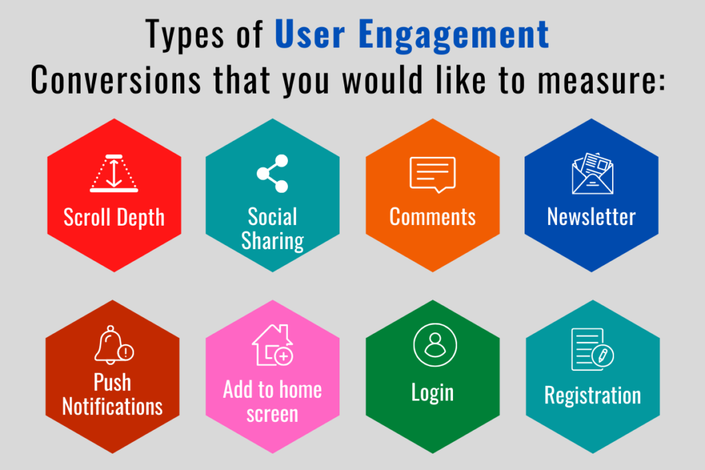News Tagging Guide User Engagement